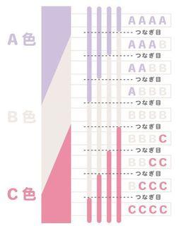 糸の作り ra.jpg